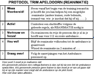 TRIM2000 versie 2013 (Compatibiliteitsmodus) - Microsoft Word 20-8-2015 171045